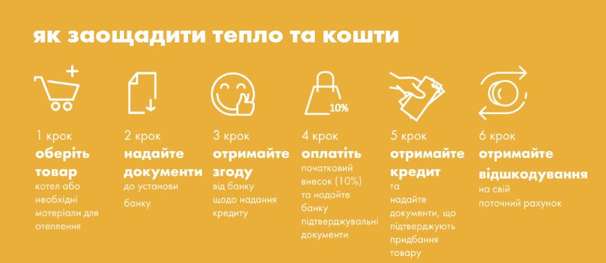 6krokiv_03