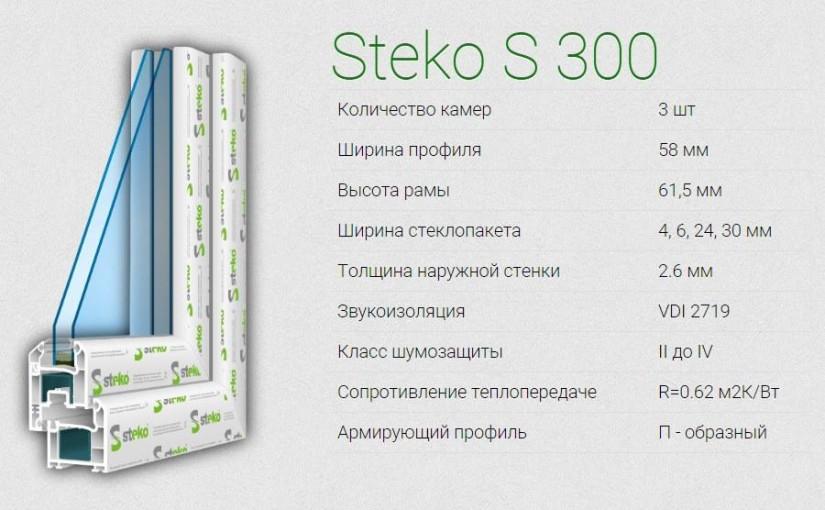 Окна Steko S300.