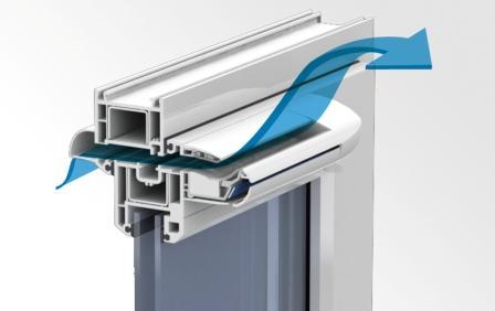 Система микропроветривания пластиковых окон