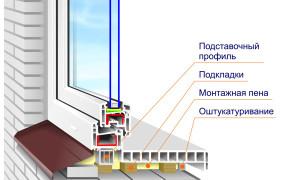 Монтаж ПВХ-подоконника