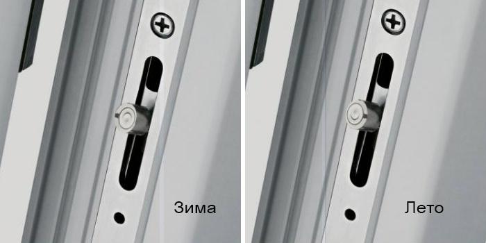Грамотного технического обслуживания оконных и дверных блоков